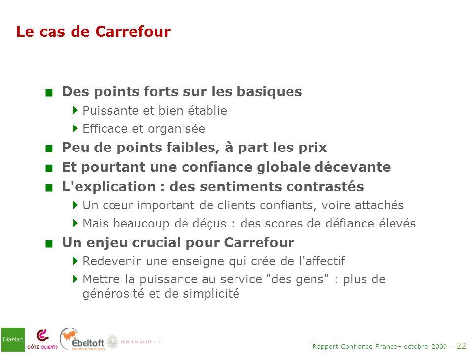 Rapport Confiance France– octobre 2009 - 22 Des points forts sur les basiques Puissante et bien établie Efficace et organisée Peu de points faibles, à