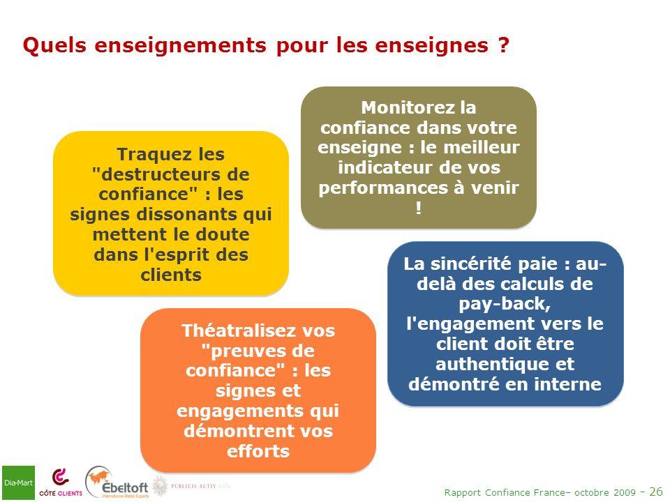 Rapport Confiance France– octobre 2009 - 26 Quels enseignements pour les enseignes ? Monitorez la confiance dans votre enseigne : le meilleur indicate