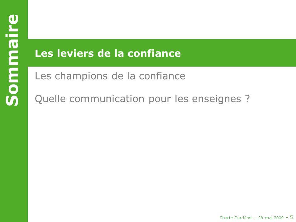 Charte Dia-Mart – 28 mai 2009 - 5 Les leviers de la confiance Les champions de la confiance Quelle communication pour les enseignes ? Sommaire