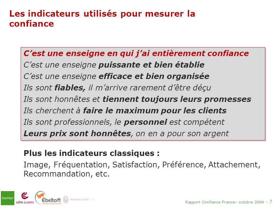 Rapport Confiance France– octobre 2009 - 7 Les indicateurs utilisés pour mesurer la confiance Cest une enseigne en qui jai entièrement confiance Cest
