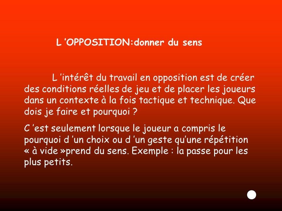 L OPPOSITION:donner du sens L intérêt du travail en opposition est de créer des conditions réelles de jeu et de placer les joueurs dans un contexte à