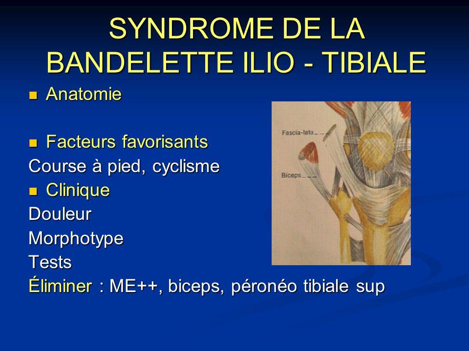 SYNDROME DE LA BANDELETTE ILIO - TIBIALE Anatomie Anatomie Facteurs favorisants Facteurs favorisants Course à pied, cyclisme Clinique CliniqueDouleurM