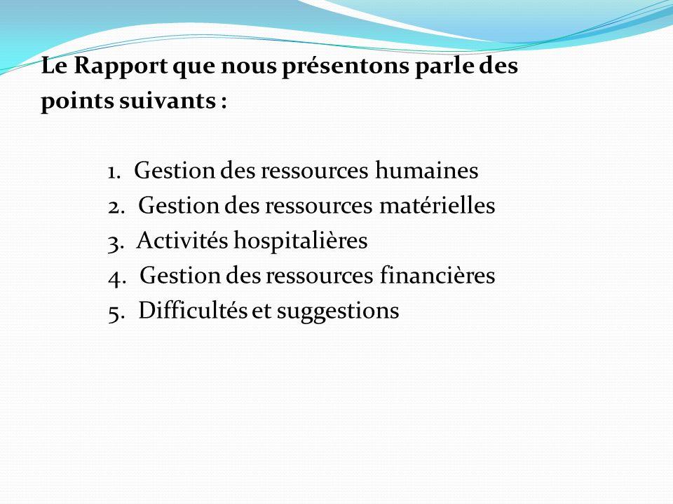 Le Rapport que nous présentons parle des points suivants : 1. Gestion des ressources humaines 2. Gestion des ressources matérielles 3. Activités hospi