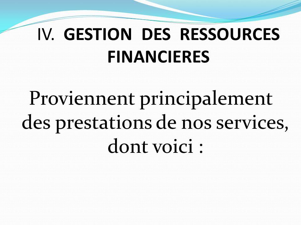 IV. GESTION DES RESSOURCES FINANCIERES Proviennent principalement des prestations de nos services, dont voici :