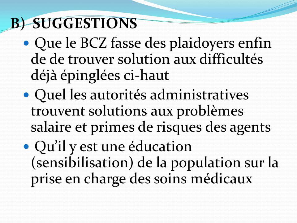 B) SUGGESTIONS Que le BCZ fasse des plaidoyers enfin de de trouver solution aux difficultés déjà épinglées ci-haut Quel les autorités administratives