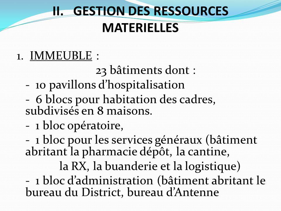 II. GESTION DES RESSOURCES MATERIELLES 1. IMMEUBLE : 23 bâtiments dont : - 10 pavillons dhospitalisation - 6 blocs pour habitation des cadres, subdivi