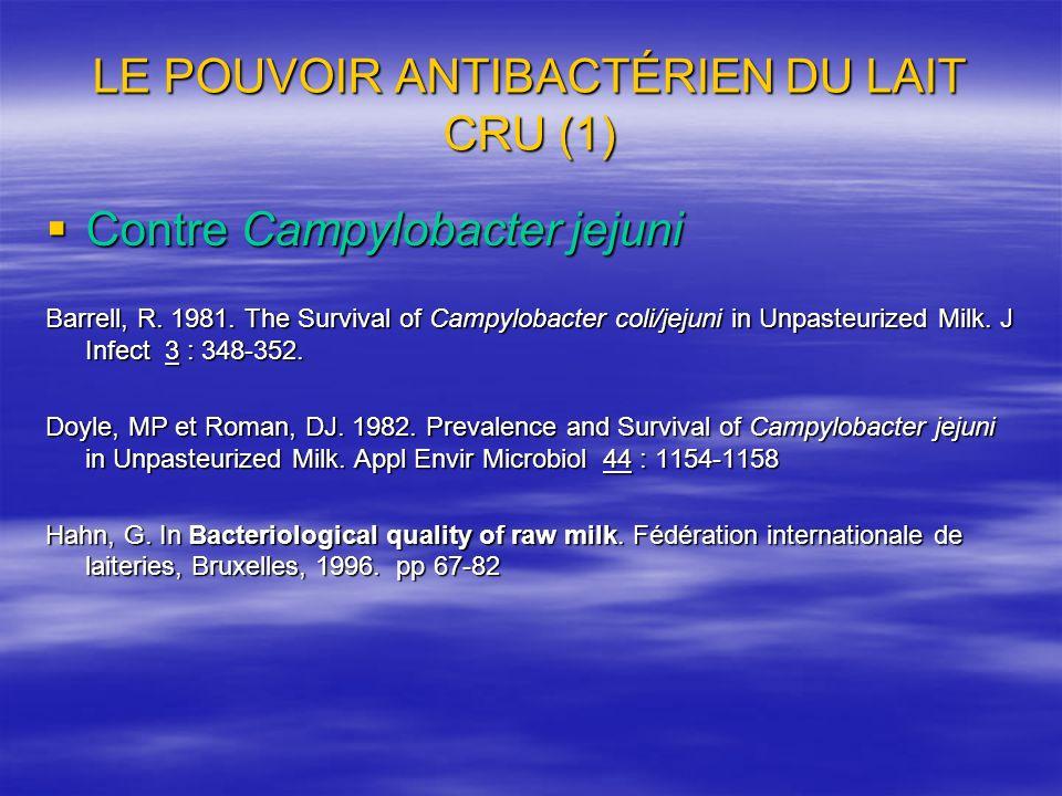 LE POUVOIR ANTIBACTÉRIEN DU LAIT CRU (1) Contre Campylobacter jejuni Contre Campylobacter jejuni Barrell, R. 1981. The Survival of Campylobacter coli/