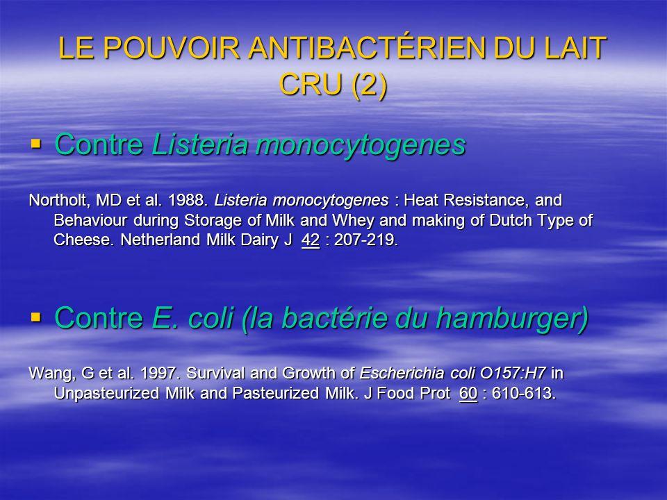 LE POUVOIR ANTIBACTÉRIEN DU LAIT CRU (2) Contre Listeria monocytogenes Contre Listeria monocytogenes Northolt, MD et al. 1988. Listeria monocytogenes