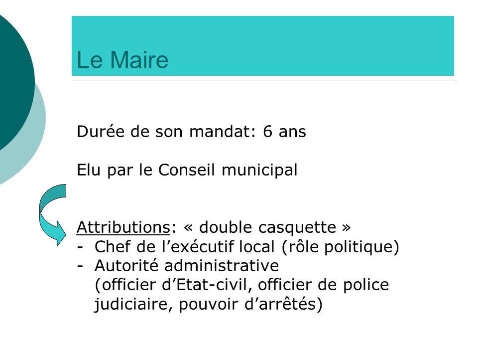 Le Maire Durée de son mandat: 6 ans Elu par le Conseil municipal Attributions: « double casquette » -Chef de lexécutif local (rôle politique) -Autorit