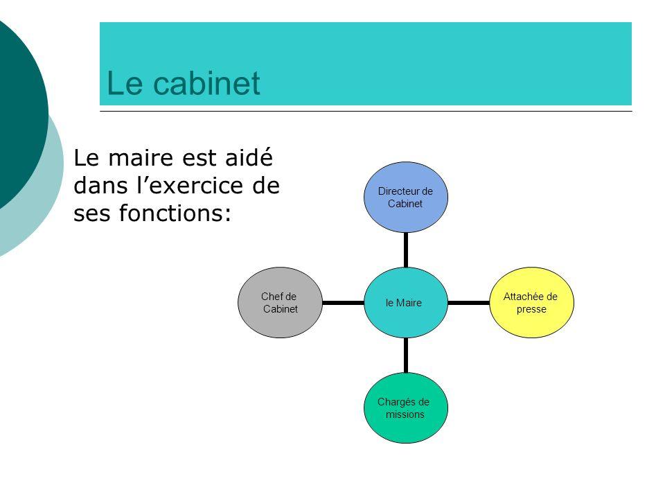 Les services Pour mettre en œuvre sa politique, le Conseil municipal dispose des services de la Mairie.