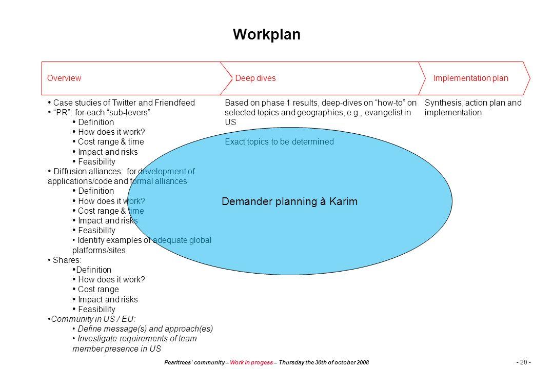 Pearltrees community – Work in progess – Thursday the 30th of october 2008 - 19 - Plan commercial 2009 : point davancement Déjà fait : familiarisation