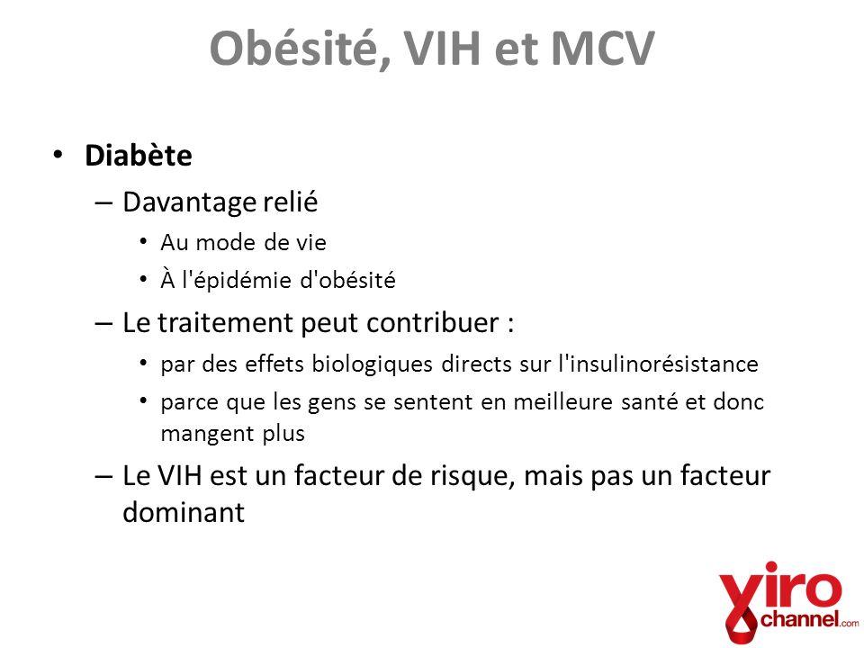 Obésité, VIH et MCV Diabète – Davantage relié Au mode de vie À l'épidémie d'obésité – Le traitement peut contribuer : par des effets biologiques direc