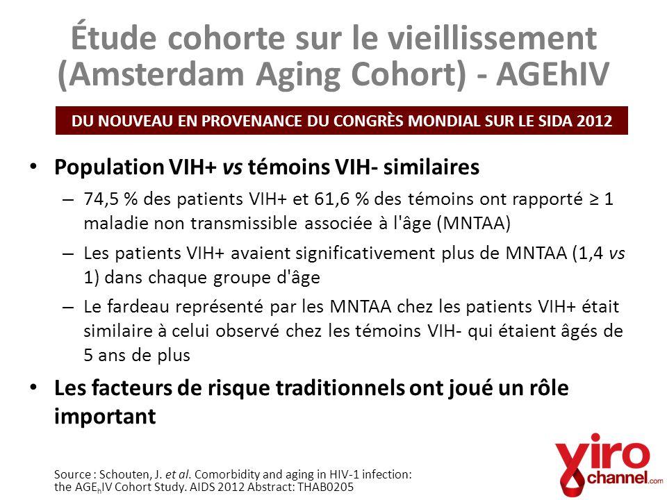 Étude cohorte sur le vieillissement (Amsterdam Aging Cohort) - AGEhIV Population VIH+ vs témoins VIH- similaires – 74,5 % des patients VIH+ et 61,6 %