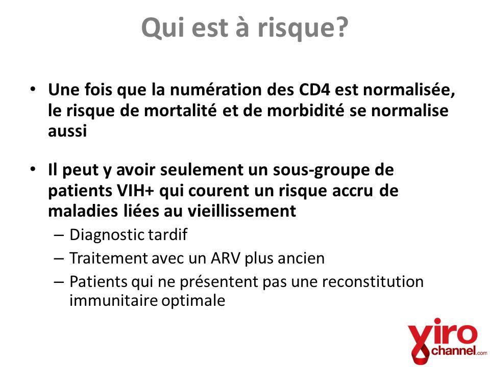 Qui est à risque? Une fois que la numération des CD4 est normalisée, le risque de mortalité et de morbidité se normalise aussi Il peut y avoir seuleme