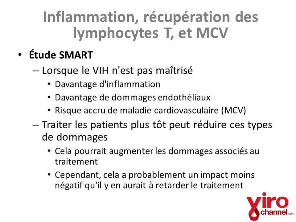 Inflammation, récupération des lymphocytes T, et MCV Étude SMART – Lorsque le VIH n'est pas maîtrisé Davantage d'inflammation Davantage de dommages en