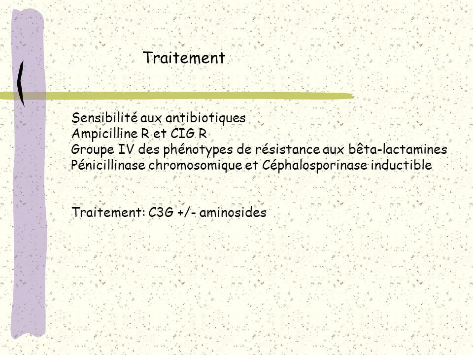 Traitement Sensibilité aux antibiotiques Ampicilline R et CIG R Groupe IV des phénotypes de résistance aux bêta-lactamines Pénicillinase chromosomique