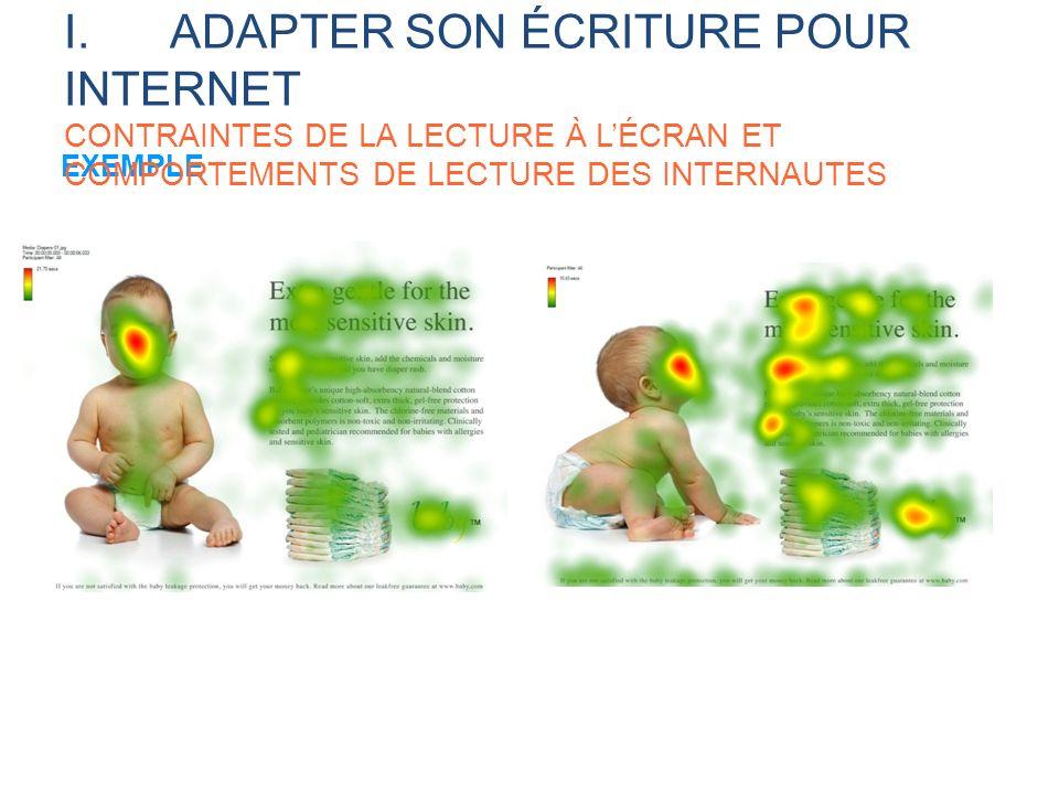 EXEMPLE I.ADAPTER SON ÉCRITURE POUR INTERNET CONTRAINTES DE LA LECTURE À LÉCRAN ET COMPORTEMENTS DE LECTURE DES INTERNAUTES