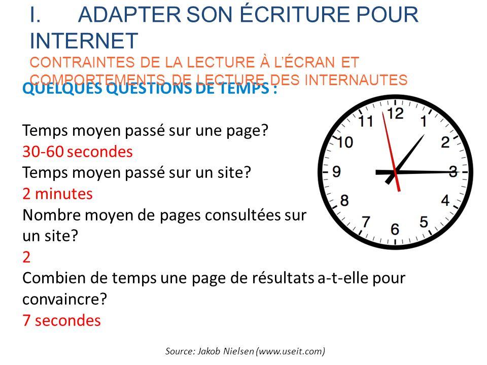 QUELQUES QUESTIONS DE TEMPS : Temps moyen passé sur une page? 30-60 secondes Temps moyen passé sur un site? 2 minutes Nombre moyen de pages consultées