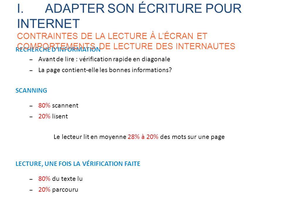 RECHERCHE DINFORMATION – Avant de lire : vérification rapide en diagonale – La page contient-elle les bonnes informations? SCANNING – 80% scannent – 2
