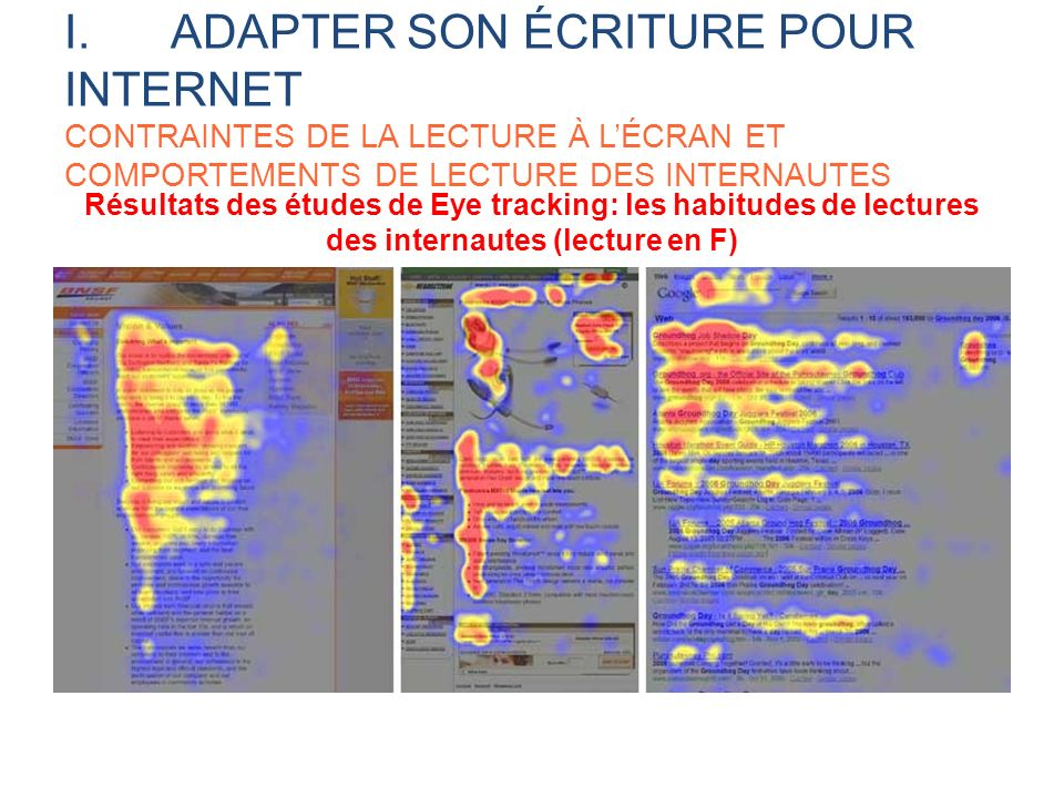 Résultats des études de Eye tracking: les habitudes de lectures des internautes (lecture en F) I.ADAPTER SON ÉCRITURE POUR INTERNET CONTRAINTES DE LA