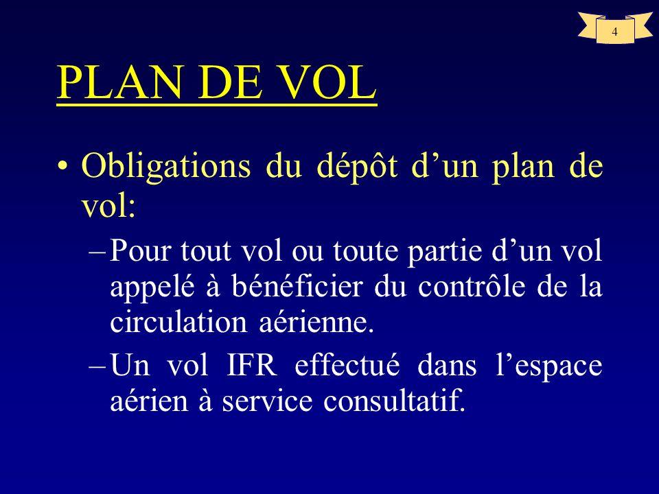 4 PLAN DE VOL Obligations du dépôt dun plan de vol: –Pour tout vol ou toute partie dun vol appelé à bénéficier du contrôle de la circulation aérienne.