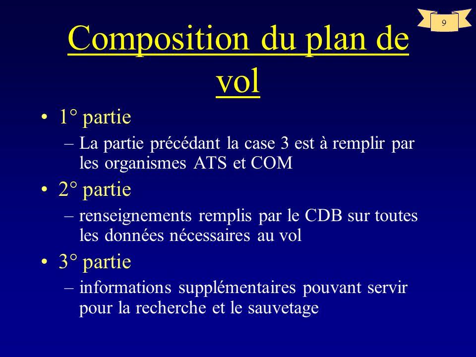9 Composition du plan de vol 1° partie –La partie précédant la case 3 est à remplir par les organismes ATS et COM 2° partie –renseignements remplis pa