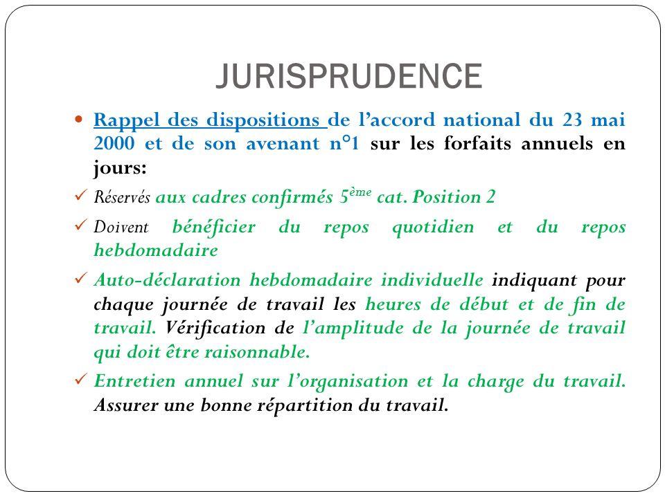 JURISPRUDENCE Rappel des dispositions de laccord national du 23 mai 2000 et de son avenant n°1 sur les forfaits annuels en jours: Réservés aux cadres