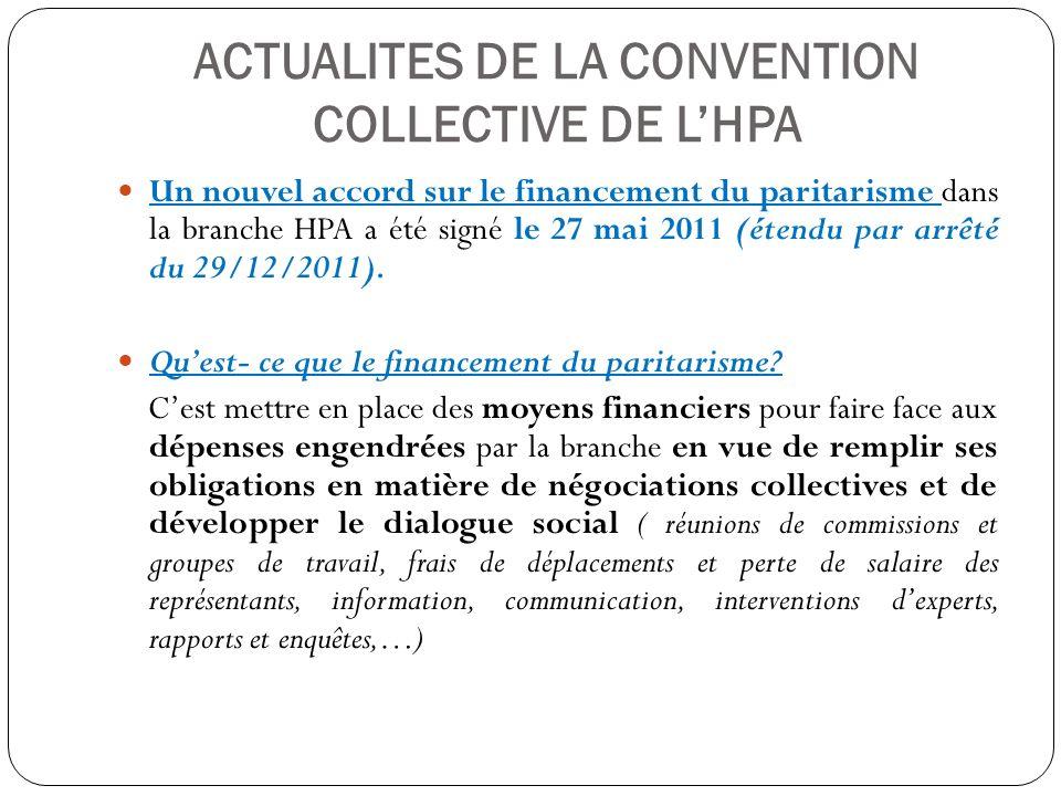 ACTUALITES DE LA CONVENTION COLLECTIVE DE LHPA Un nouvel accord sur le financement du paritarisme dans la branche HPA a été signé le 27 mai 2011 (éten