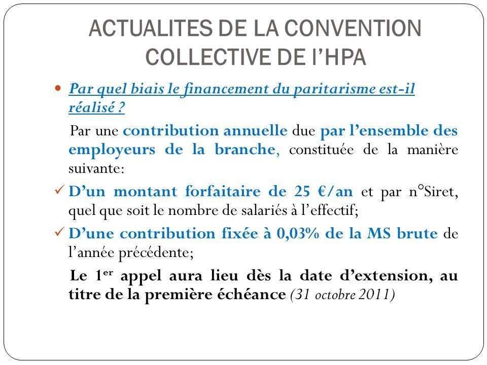 ACTUALITES DE LA CONVENTION COLLECTIVE DE lHPA Par quel biais le financement du paritarisme est-il réalisé ? Par une contribution annuelle due par len