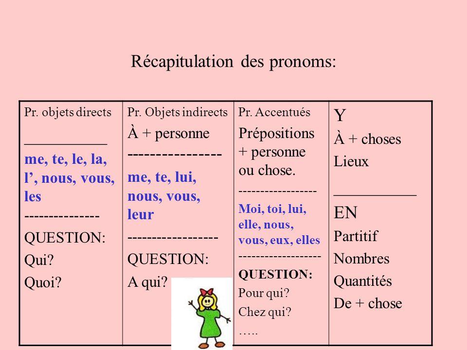 Récapitulation des pronoms: Pr. objets directs _________ me, te, le, la, l, nous, vous, les --------------- QUESTION: Qui? Quoi? Pr. Objets indirects