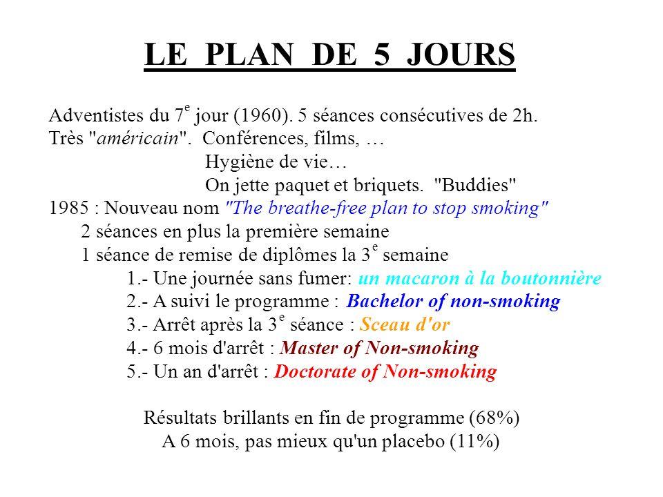LE PLAN DE 5 JOURS Adventistes du 7 e jour (1960). 5 séances consécutives de 2h. Très
