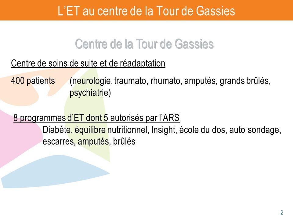 2 LET au centre de la Tour de Gassies 8 programmes dET dont 5 autorisés par lARS Diabète, équilibre nutritionnel, Insight, école du dos, auto sondage,