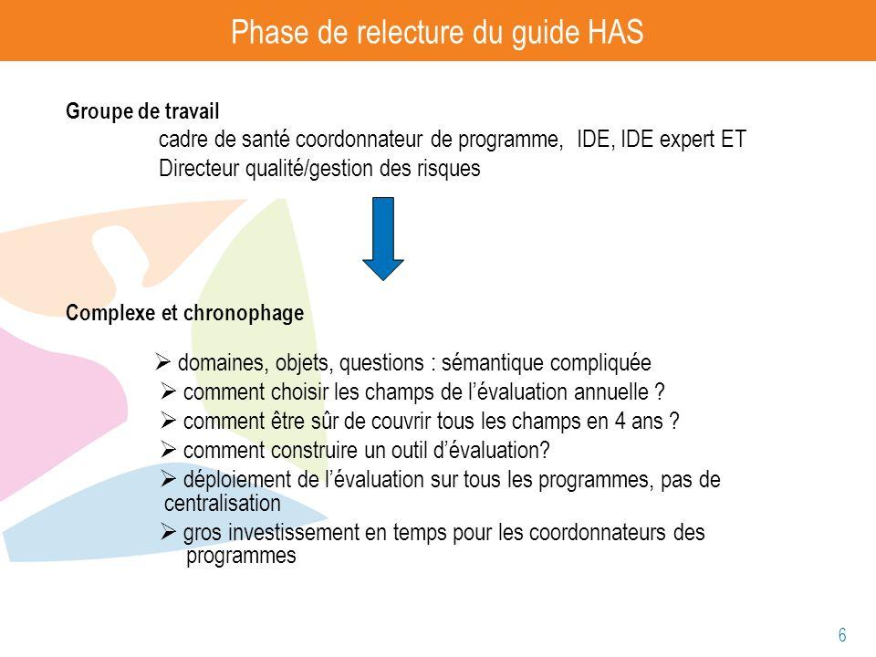 6 Phase de relecture du guide HAS Groupe de travail cadre de santé coordonnateur de programme, IDE, IDE expert ET Directeur qualité/gestion des risque
