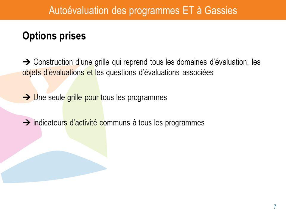 7 Autoévaluation des programmes ET à Gassies Options prises Construction dune grille qui reprend tous les domaines dévaluation, les objets dévaluation