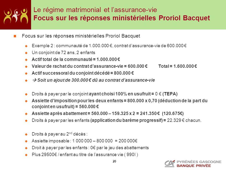 20 Focus sur les réponses ministérielles Proriol Bacquet Exemple 2 : communauté de 1.000.000, contrat dassurance-vie de 600.000 Un conjoint de 72 ans,