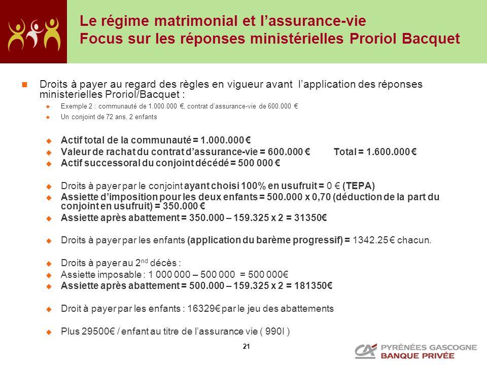 21 Droits à payer au regard des règles en vigueur avant lapplication des réponses ministerielles Proriol/Bacquet : Exemple 2 : communauté de 1.000.000