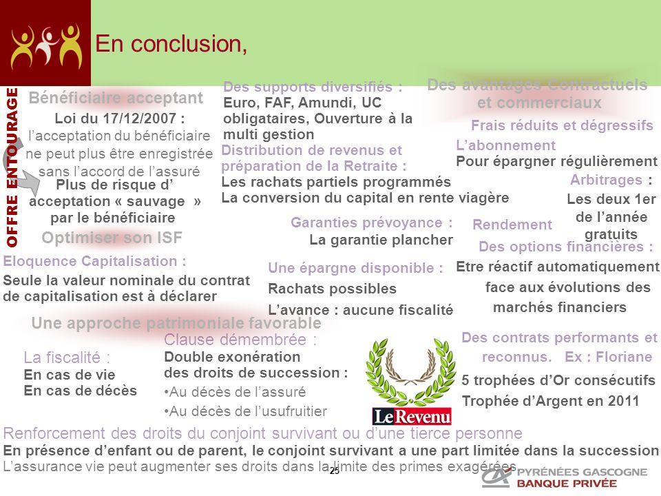 25 Clause démembrée : Double exonération des droits de succession : Au décès de lassuré Au décès de lusufruitier Rendement Arbitrages : Les deux 1er d