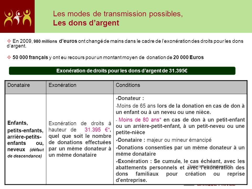 5 Les modes de transmission possibles, Les dons dargent DonataireExonérationConditions Enfants, petits-enfants, arrière-petits- enfants ou, neveux (dé