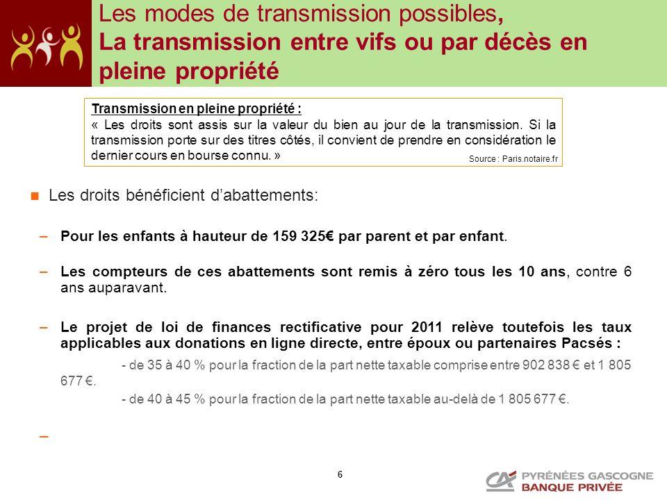 6 Les modes de transmission possibles, La transmission entre vifs ou par décès en pleine propriété Transmission en pleine propriété : « Les droits son