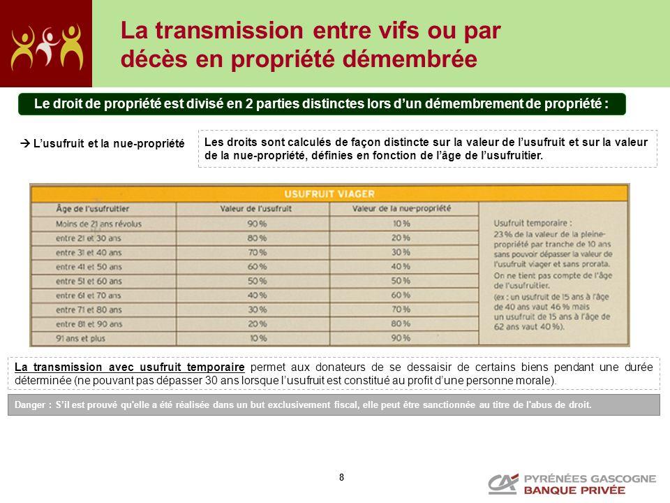8 La transmission entre vifs ou par décès en propriété démembrée Lusufruit et la nue-propriété Les droits sont calculés de façon distincte sur la vale