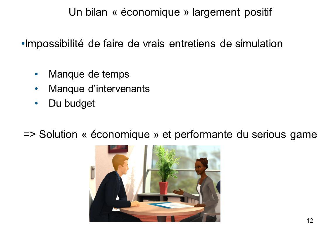 12 Un bilan « économique » largement positif Impossibilité de faire de vrais entretiens de simulation Manque de temps Manque dintervenants Du budget =