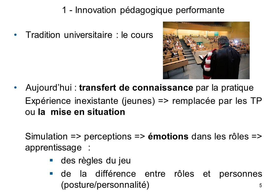 5 Tradition universitaire : le cours Aujourdhui : transfert de connaissance par la pratique Expérience inexistante (jeunes) => remplacée par les TP ou