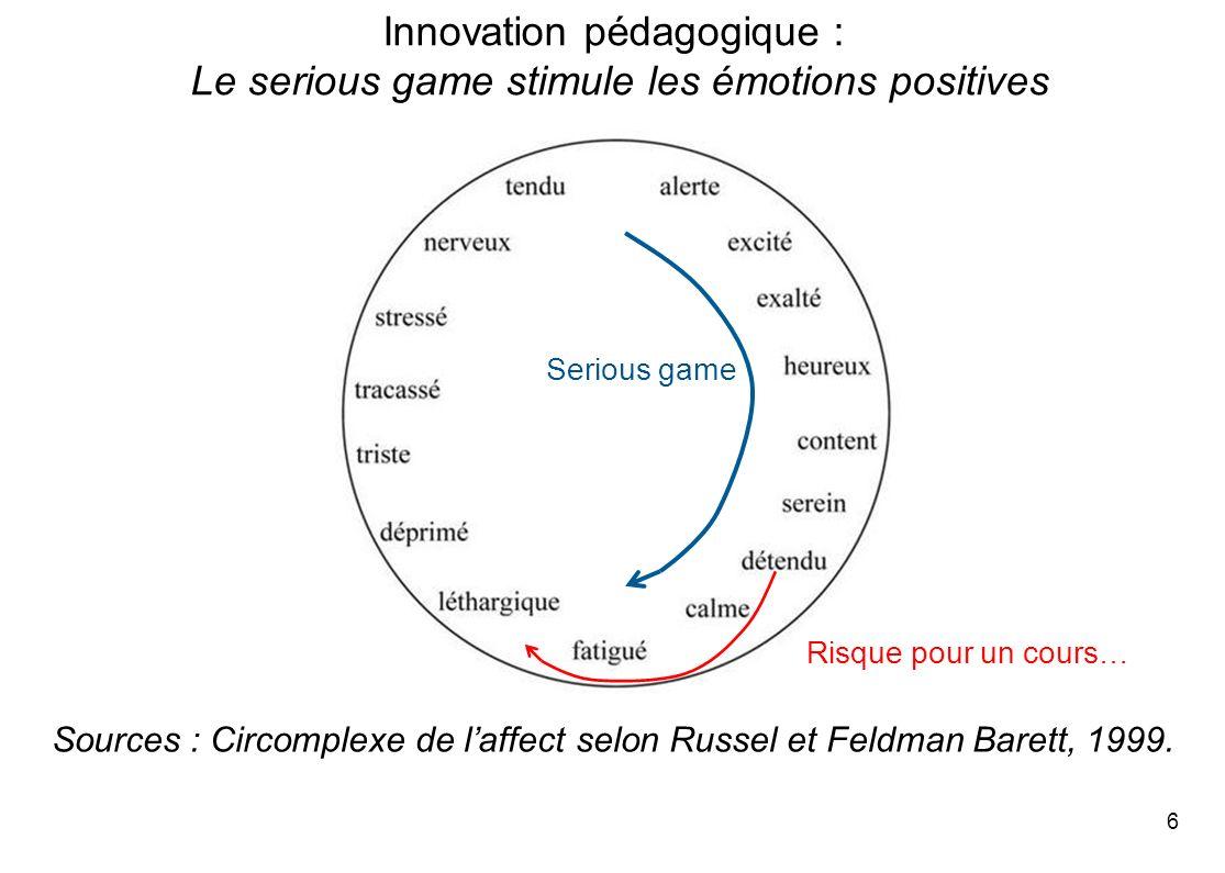6 Sources : Circomplexe de laffect selon Russel et Feldman Barett, 1999. Innovation pédagogique : Le serious game stimule les émotions positives Serio