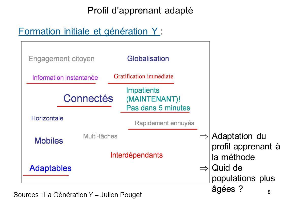 8 Formation initiale et génération Y Formation initiale et génération Y : Profil dapprenant adapté Adaptation du profil apprenant à la méthode Quid de