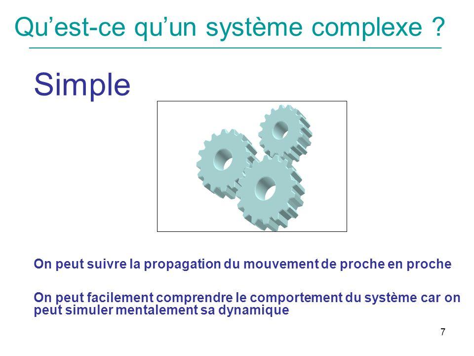 _______________________________________________________________ 7 Quest-ce quun système complexe ? Simple On peut suivre la propagation du mouvement d