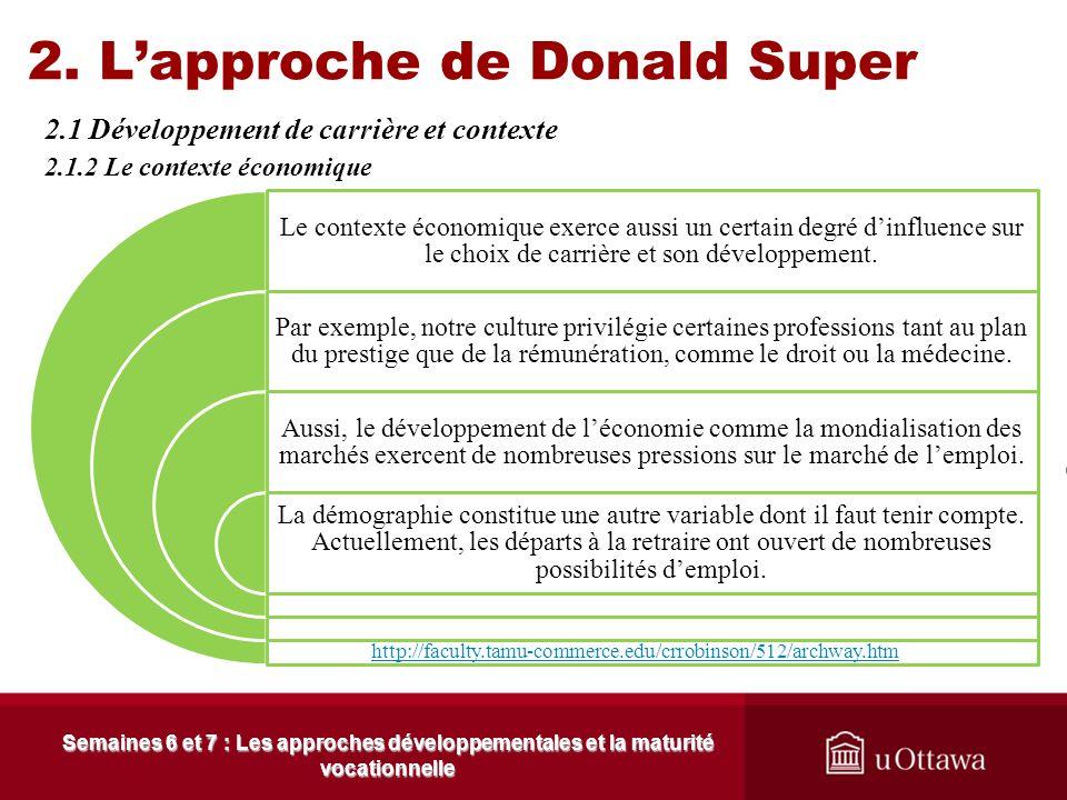 2.1.1 Le contexte familial Selon Bujold et Gingras (2000), Donald Super a identifié quatre zones où la famille exerce une influence dans le développem