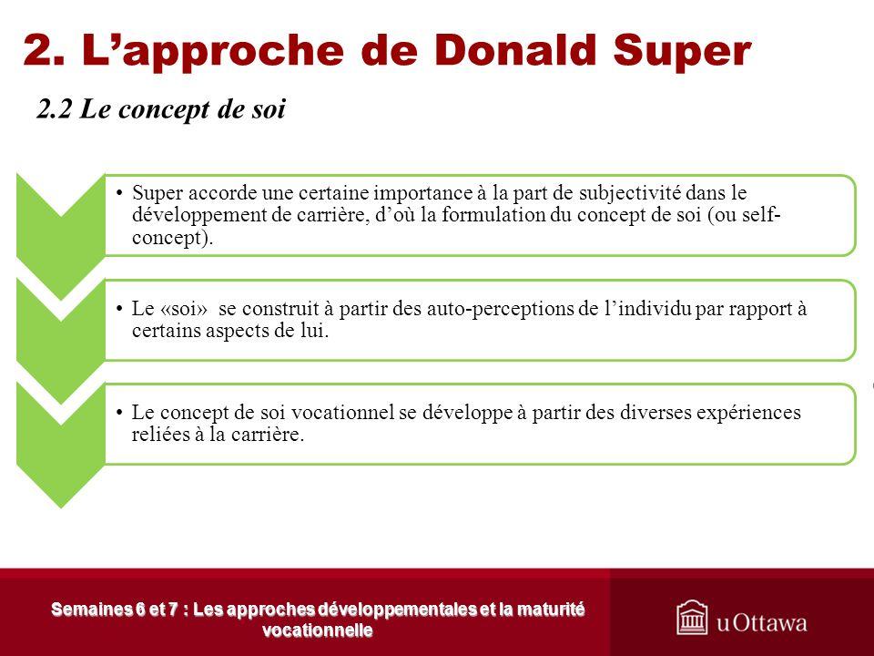 2. Lapproche de Donald Super 2.1 Développement de carrière et contexte 2.1.2 Le contexte économique Semaines 6 et 7 : Les approches développementales