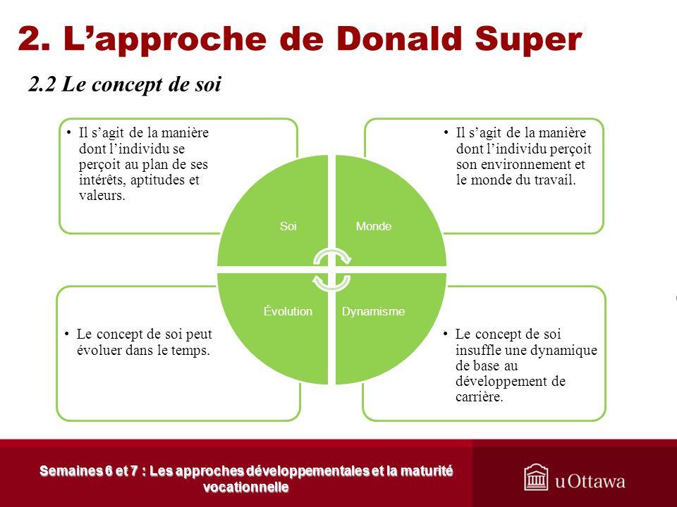 2. Lapproche de Donald Super 2.2 Le concept de soi Semaines 6 et 7 : Les approches développementales et la maturité vocationnelle Super accorde une ce