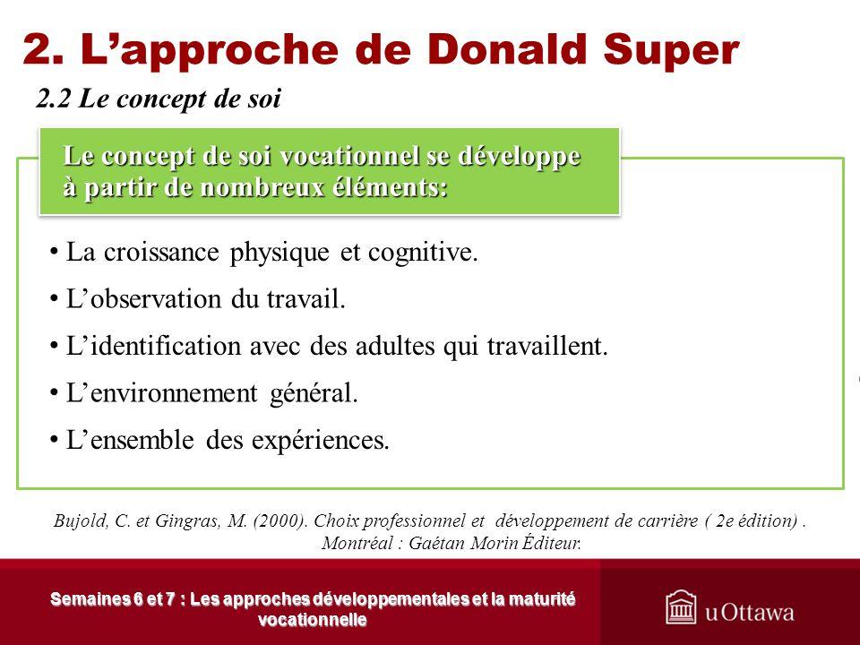 2. Lapproche de Donald Super 2.2 Le concept de soi Semaines 6 et 7 : Les approches développementales et la maturité vocationnelle Le concept de soi in