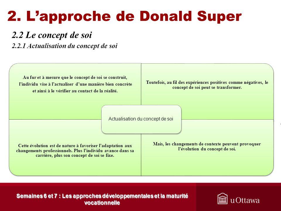 Bujold, C. et Gingras, M. (2000). Choix professionnel et développement de carrière ( 2e édition). Montréal : Gaétan Morin Éditeur. 2. Lapproche de Don